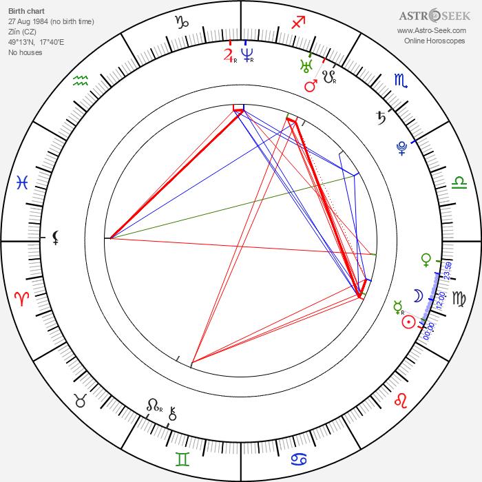 Tomáš Kostka - Astrology Natal Birth Chart