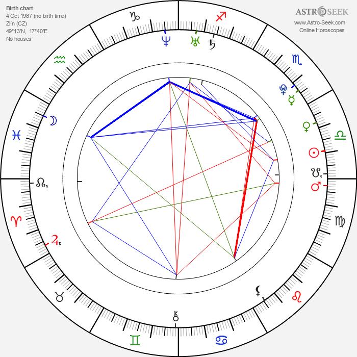 Tomáš Krajča - Astrology Natal Birth Chart