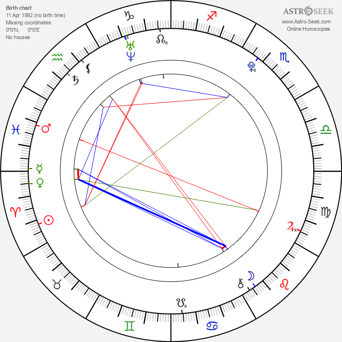 Tomáš Kučera - Astrology Natal Birth Chart