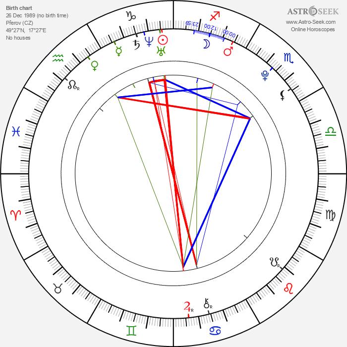 Tomáš Kundrátek - Astrology Natal Birth Chart