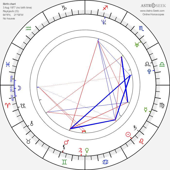 Tómas Lemarquis - Astrology Natal Birth Chart