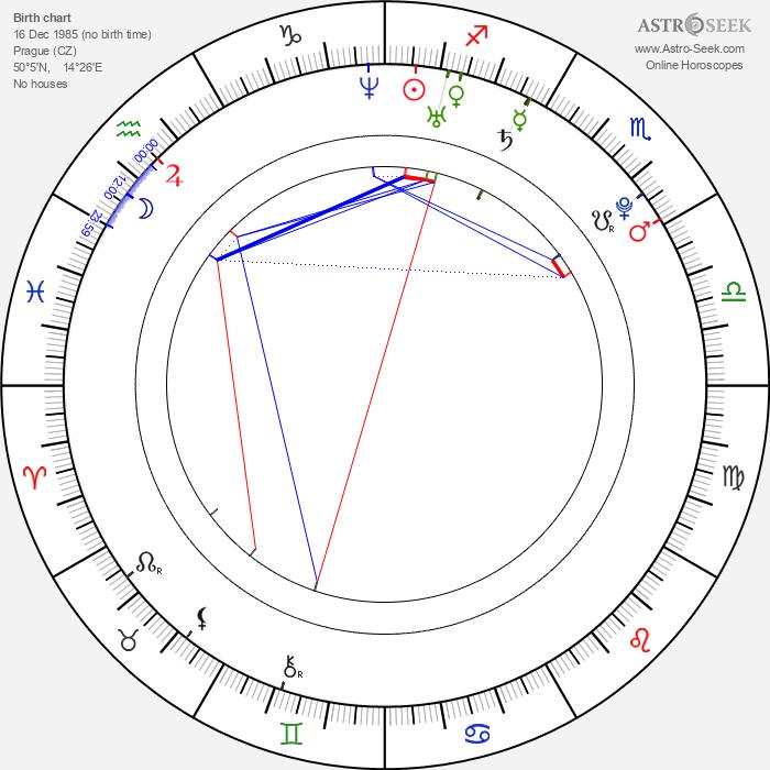 Tomáš Löbl - Astrology Natal Birth Chart