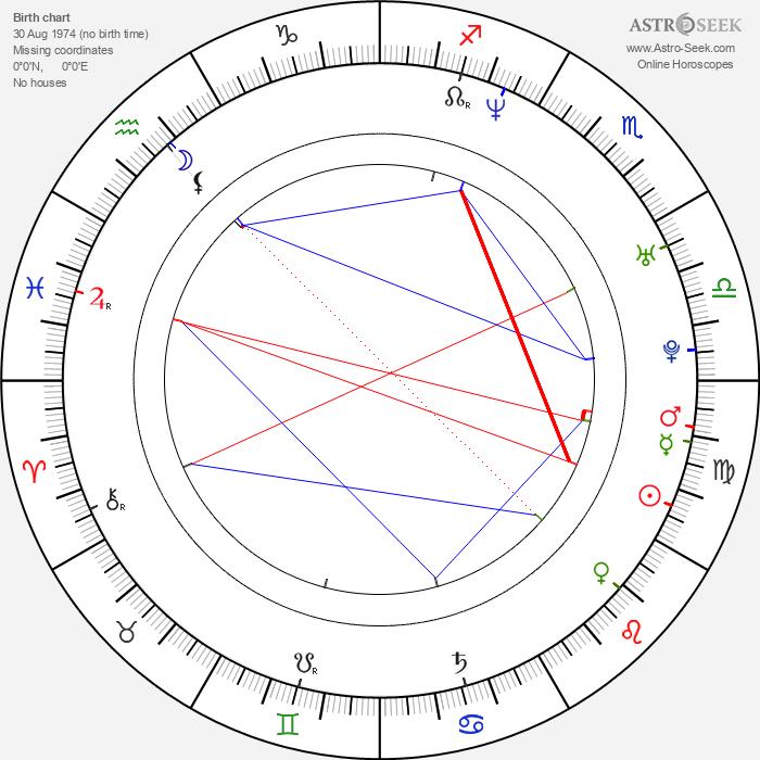 Tomáš Luňák - Astrology Natal Birth Chart