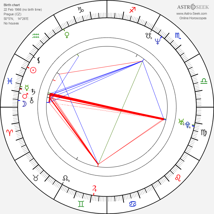 Tomáš Mašín - Astrology Natal Birth Chart