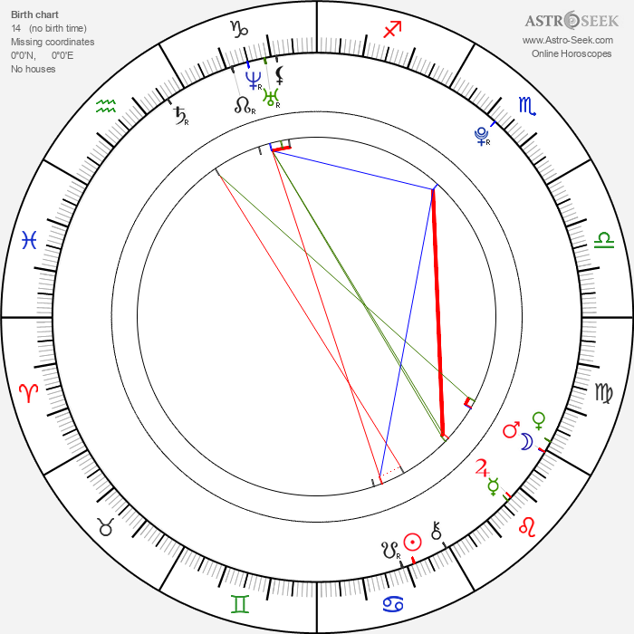 Tomáš Materna - Astrology Natal Birth Chart