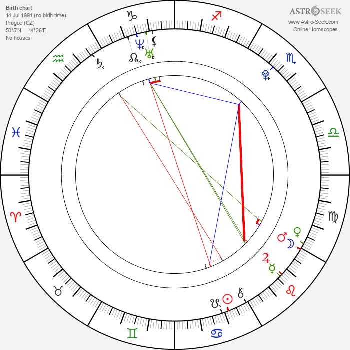 Tomáš Materna - Astrology Natal Birth Chart