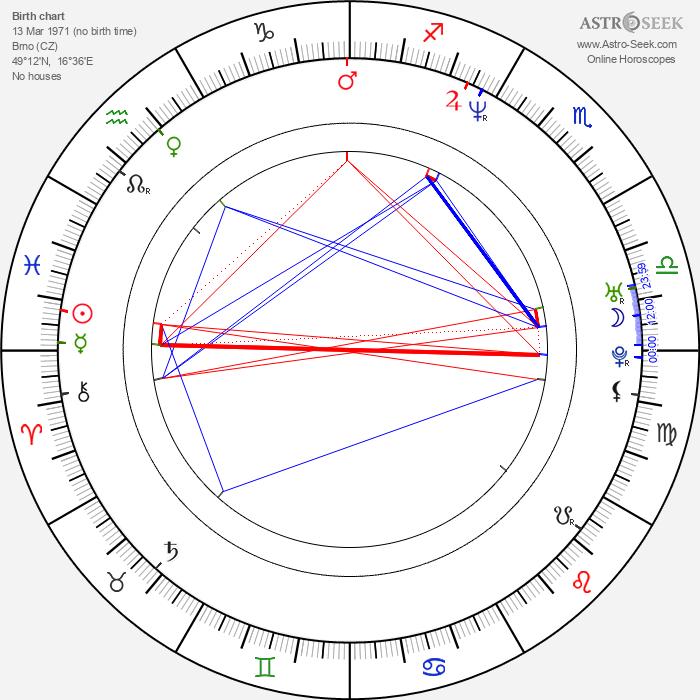 Tomáš Matonoha - Astrology Natal Birth Chart