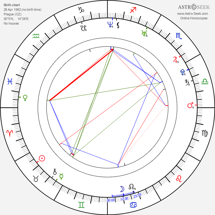 Tomáš Netík - Astrology Natal Birth Chart