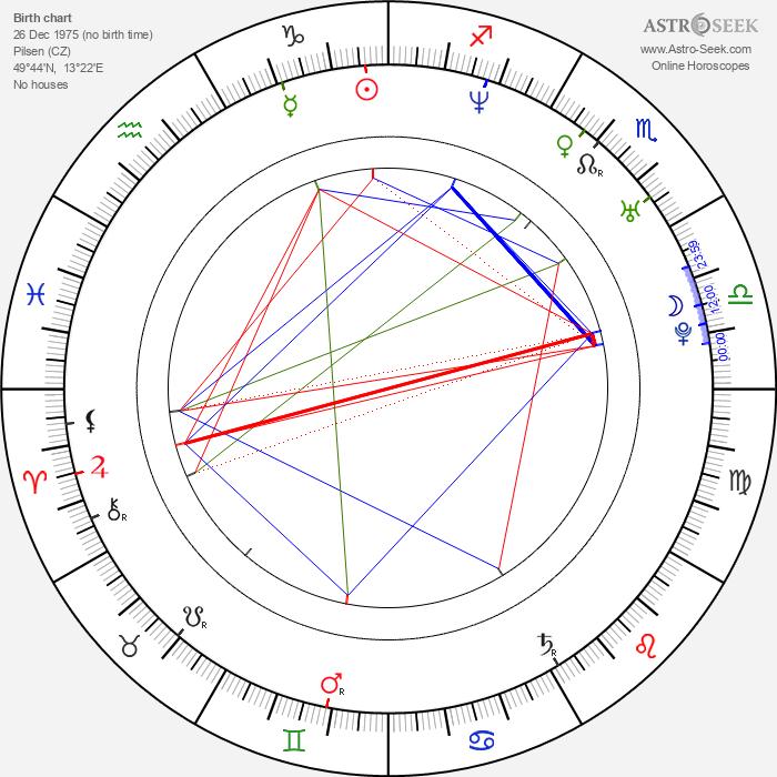 Tomáš Ortel - Astrology Natal Birth Chart