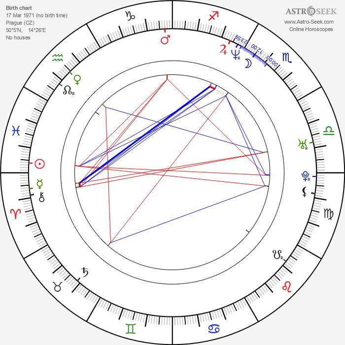 Tomáš Pavelka - Astrology Natal Birth Chart