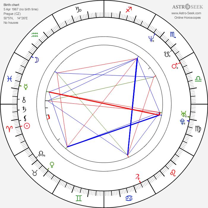 Tomáš Petráň - Astrology Natal Birth Chart