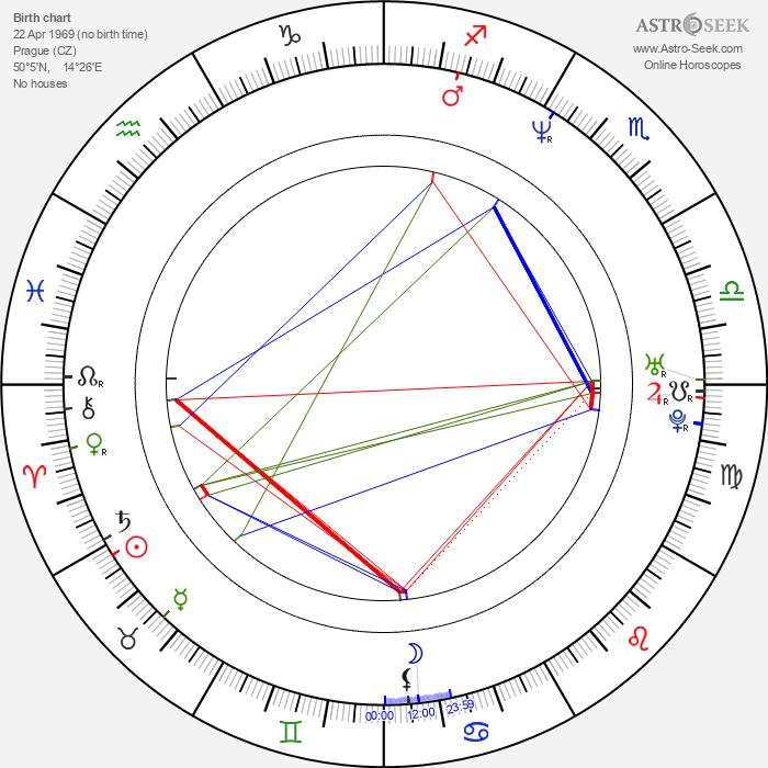 Tomáš Petřík - Astrology Natal Birth Chart