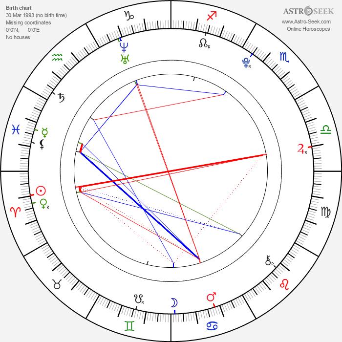 Tomáš Polák - Astrology Natal Birth Chart