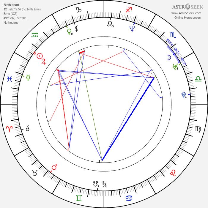 Tomáš Racek - Astrology Natal Birth Chart