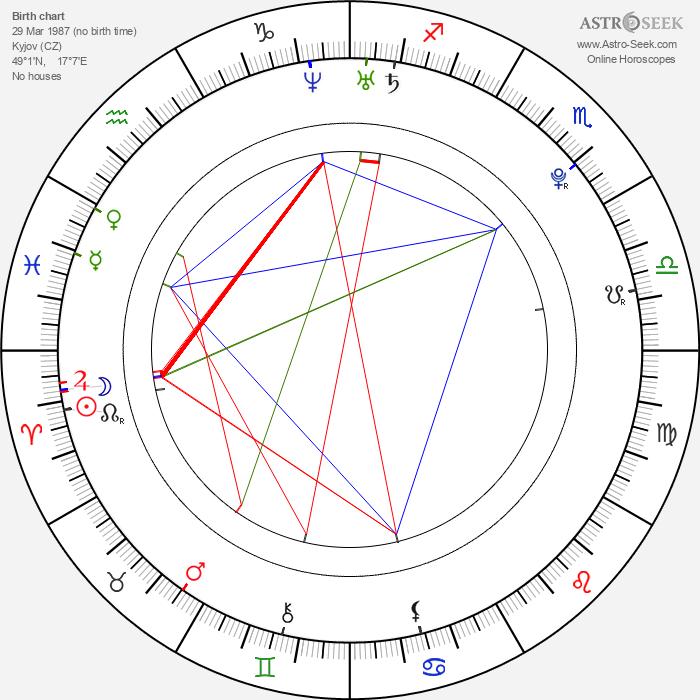 Tomáš Řehořek - Astrology Natal Birth Chart