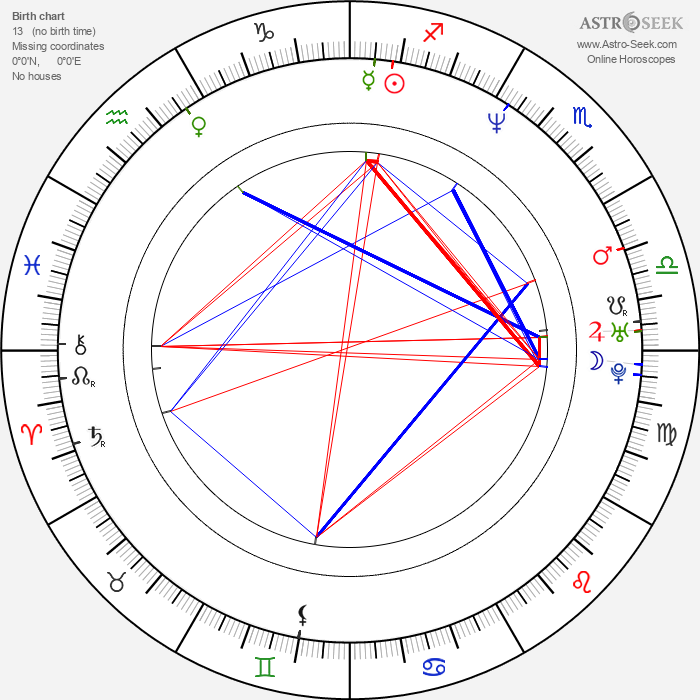 Tomáš Sagher - Astrology Natal Birth Chart