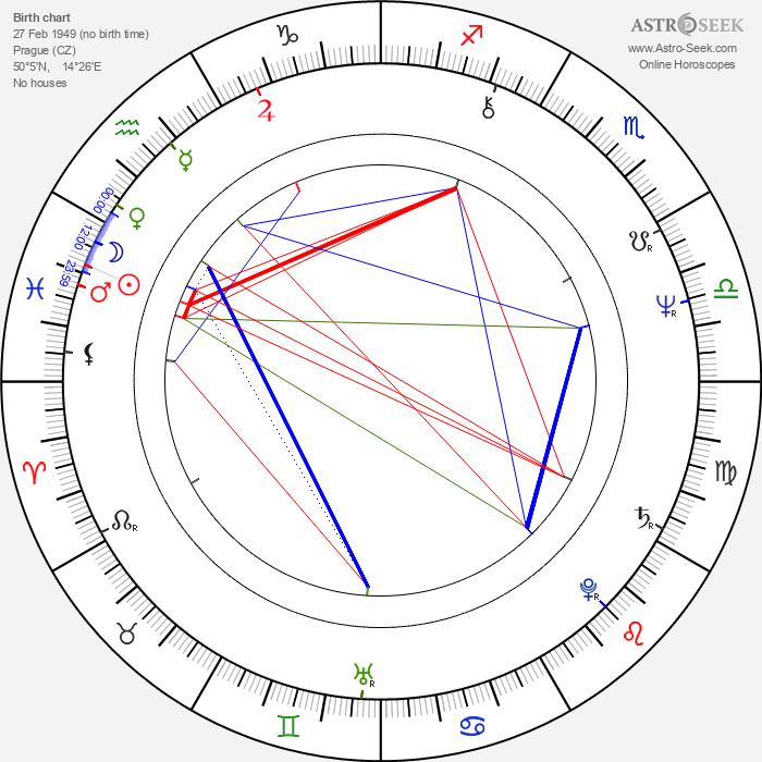 Tomáš Tintěra - Astrology Natal Birth Chart
