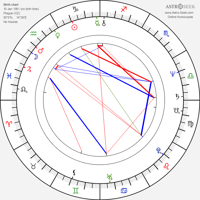Tomáš Töpfer - Astrology Natal Birth Chart