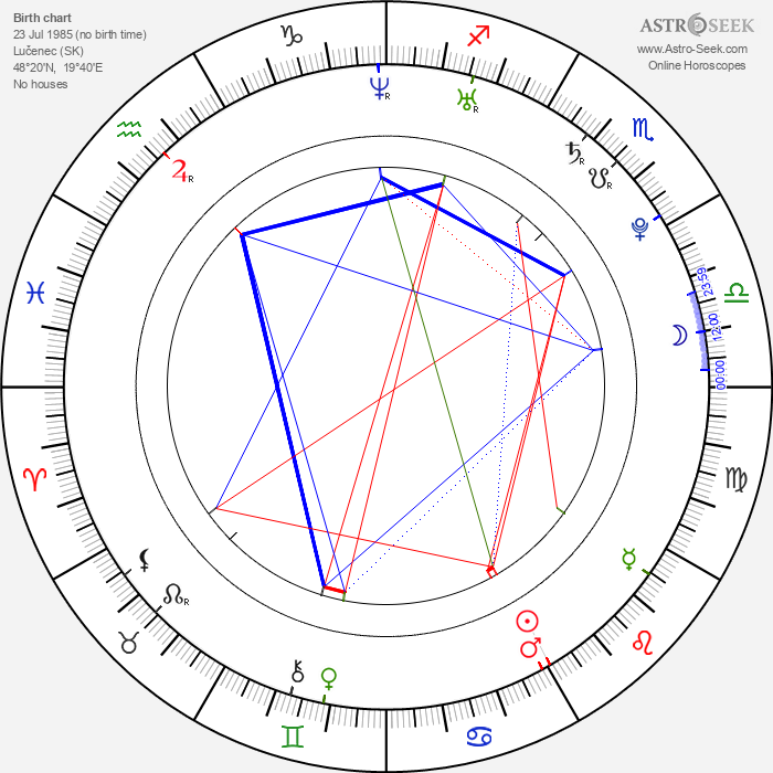 Tomáš Turek - Astrology Natal Birth Chart