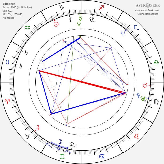 Tomáš Úlehla - Astrology Natal Birth Chart
