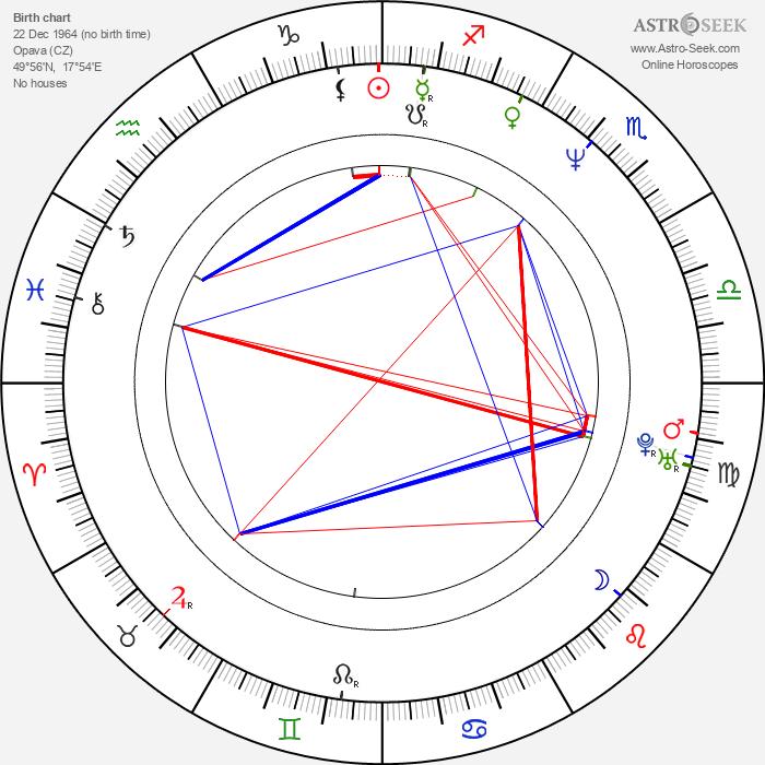 Tomáš Valík - Astrology Natal Birth Chart