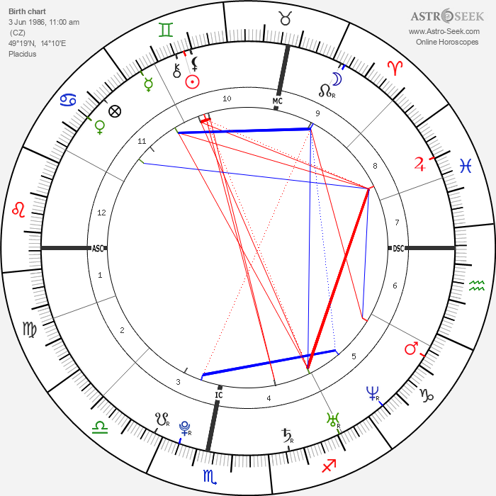 Tomáš Verner - Astrology Natal Birth Chart
