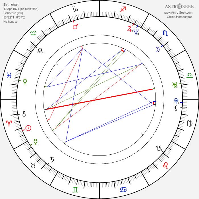 Tomas Villum Jensen - Astrology Natal Birth Chart