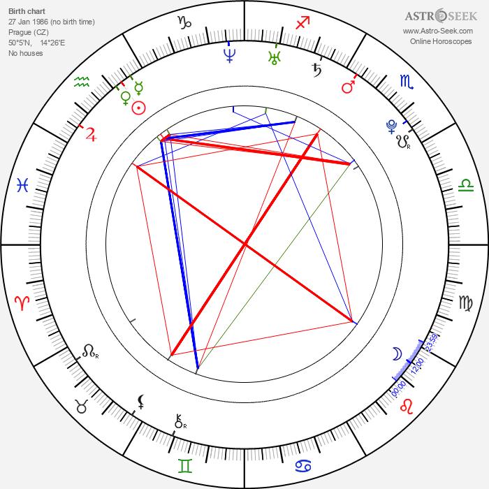 Tomáš Vorel Jr. - Astrology Natal Birth Chart