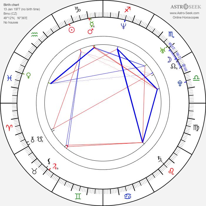 Tomáš Vunderle - Astrology Natal Birth Chart