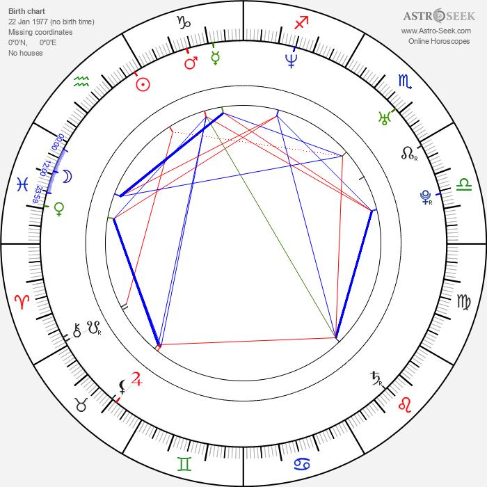 Tomasz Augustynowicz - Astrology Natal Birth Chart