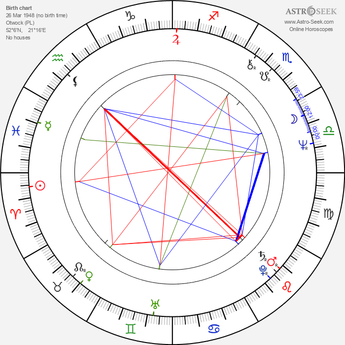 Tomasz Grochoczynski - Astrology Natal Birth Chart