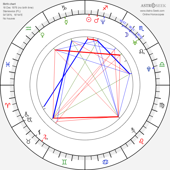 Tomasz Halicki - Astrology Natal Birth Chart