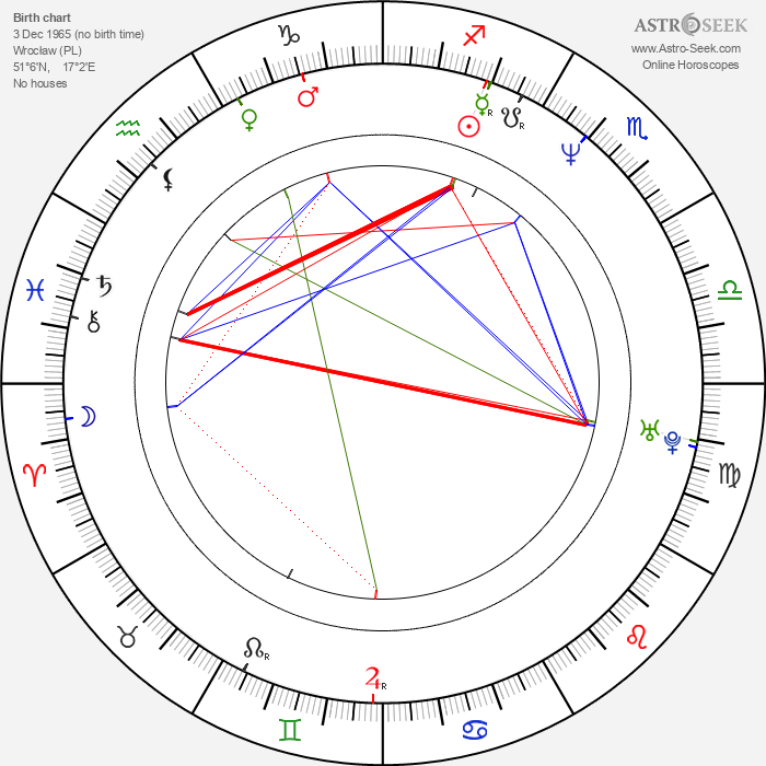 Tomasz Hudziec - Astrology Natal Birth Chart