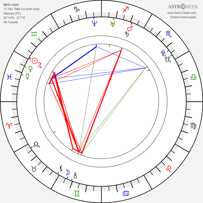 Tomasz Jeziorski - Astrology Natal Birth Chart