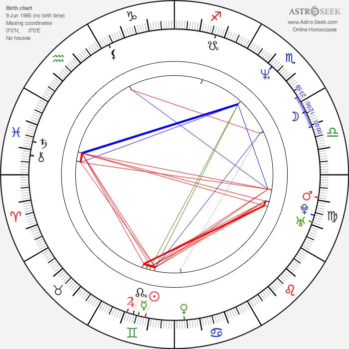 Tomasz Kepinski - Astrology Natal Birth Chart