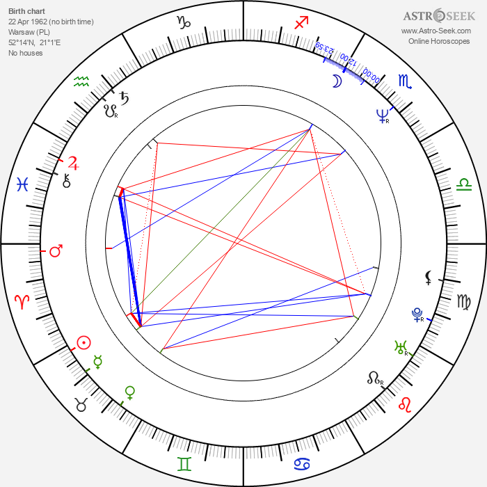 Tomasz Konecki - Astrology Natal Birth Chart