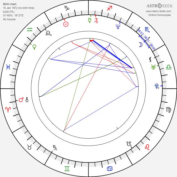 Tomasz Konieczny - Astrology Natal Birth Chart