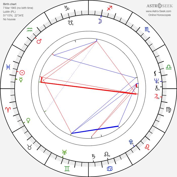 Tomasz Lengren - Astrology Natal Birth Chart