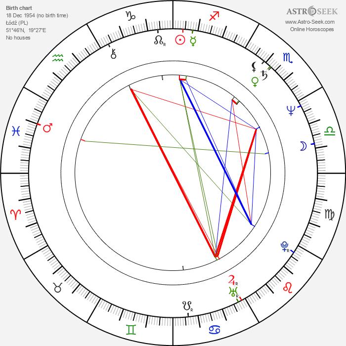 Tomasz Medrzak - Astrology Natal Birth Chart