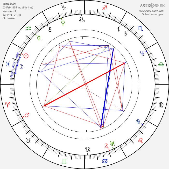 Tomasz Stockinger - Astrology Natal Birth Chart