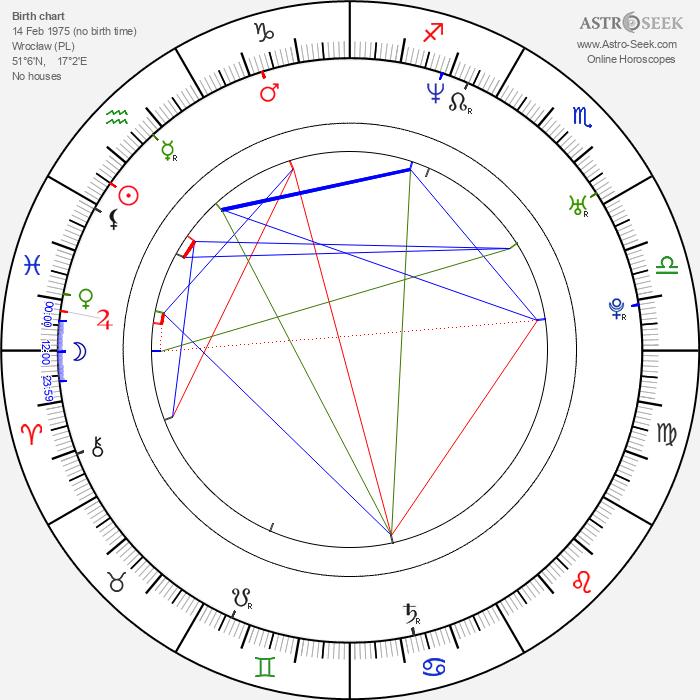 Tomasz Tyndyk - Astrology Natal Birth Chart