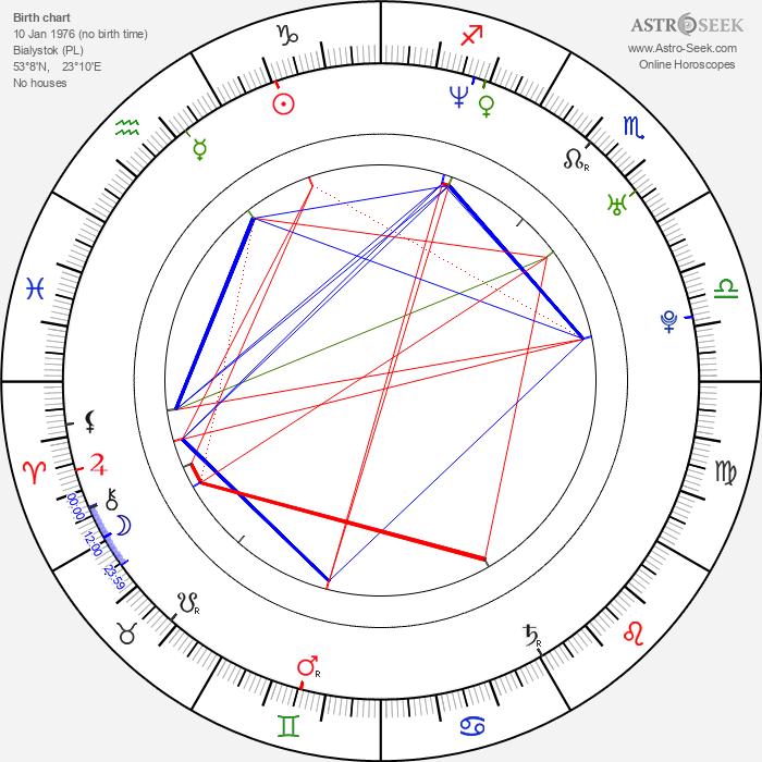 Tomek Baginski - Astrology Natal Birth Chart