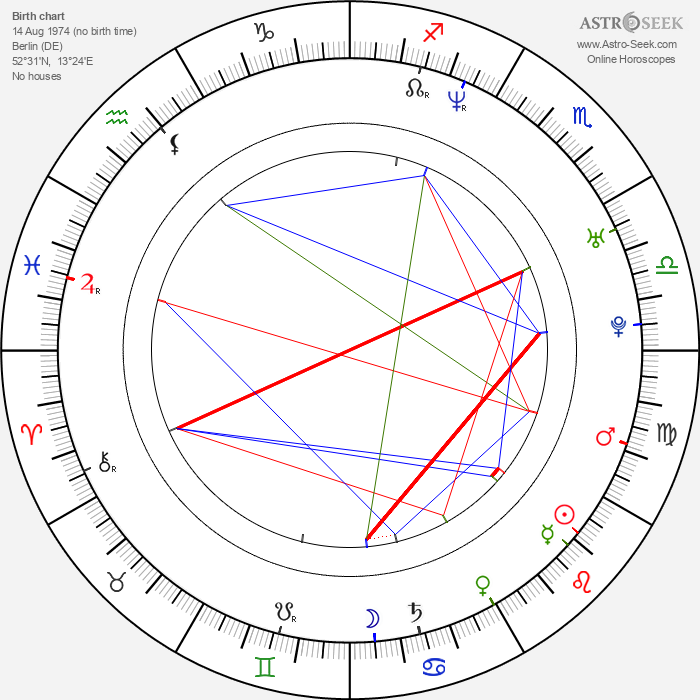 Tomer Sisley - Astrology Natal Birth Chart