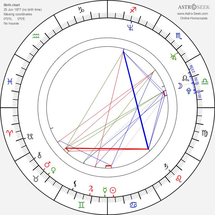 Tomi Popovič - Astrology Natal Birth Chart