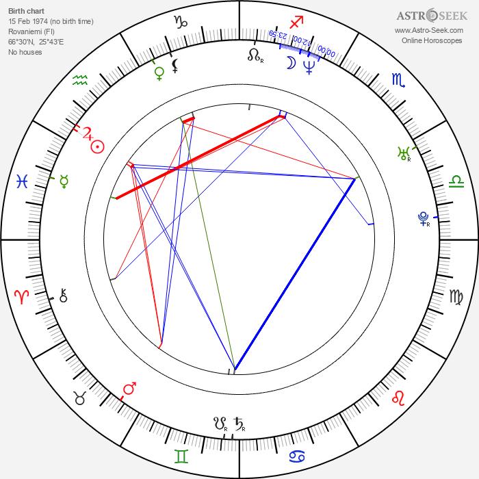 Tomi Putaansuu - Astrology Natal Birth Chart
