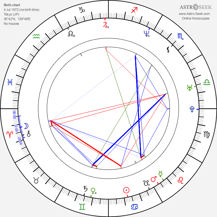 Tomio Okamura - Astrology Natal Birth Chart