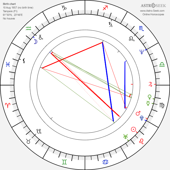 Tommi Auvinen - Astrology Natal Birth Chart