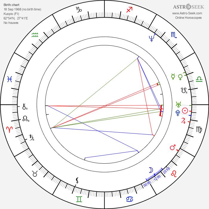 Tommi Eronen - Astrology Natal Birth Chart
