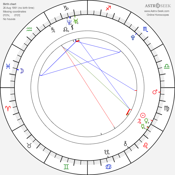 Tommy Bastow - Astrology Natal Birth Chart