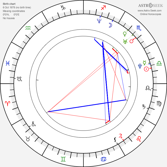 Tommy Campbell - Astrology Natal Birth Chart